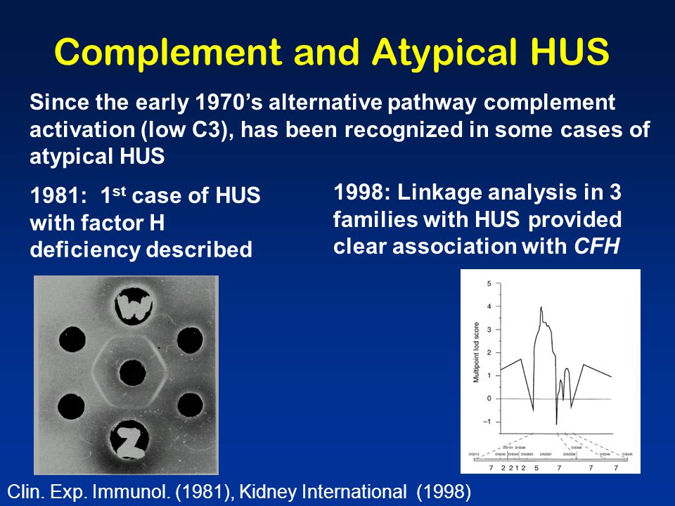 Since the early 1970's alternative pathway complement activation (low C3), has been recognized in some cases of atypical HUS Complement and Atypical HUS Clin.