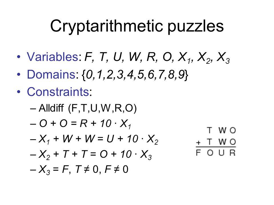 Cryptarithmetic puzzles Variables: F, T, U, W, R, O, X 1, X 2, X 3 Domains: {0,1,2,3,4,5,6,7,8,9} Constraints: –Alldiff (F,T,U,W,R,O) –O + O = R + 10