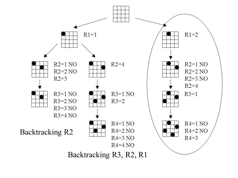 R1=1 R2=1 NO R2=2 NO R2=3 R3=1 NO R3=2 NO R3=3 NO R3=4 NO R2=4 R3=1 NO R3=2 R4=1 NO R4=2 NO R4=3 NO R4=4 NO R1=2 R2=1 NO R2=2 NO R2=3 NO R2=4 R3=1 R4=