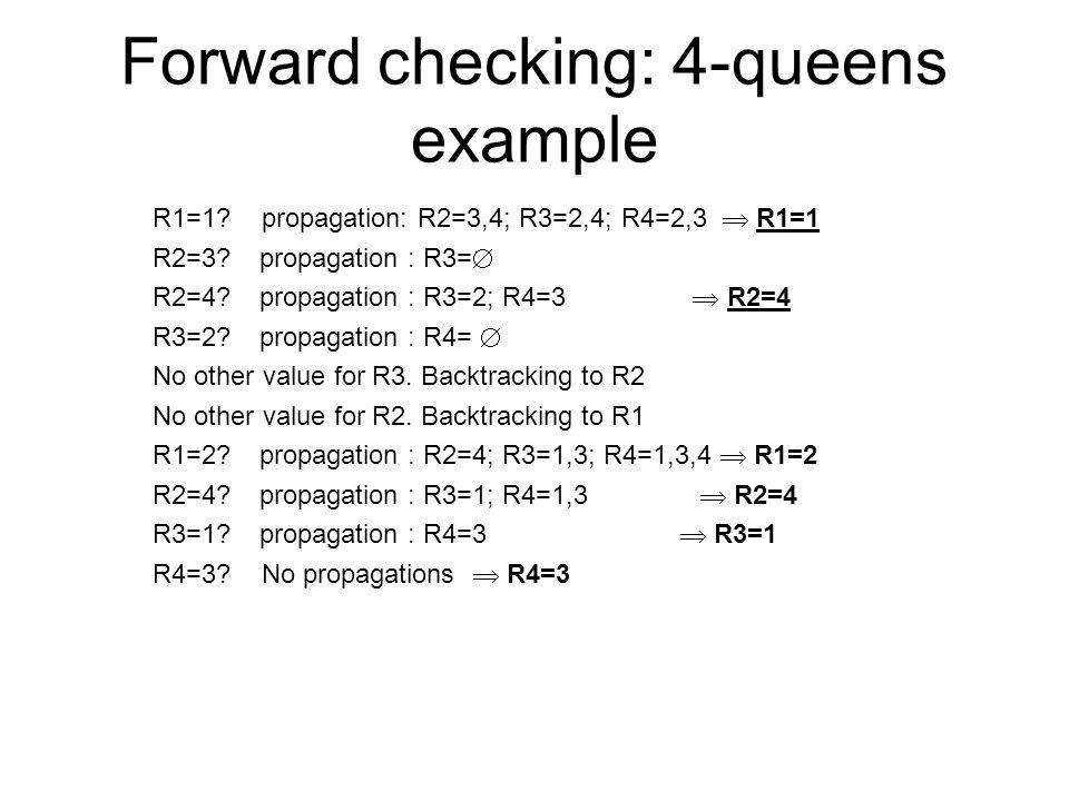 R1=1? propagation: R2=3,4; R3=2,4; R4=2,3  R1=1 R2=3? propagation : R3=  R2=4? propagation : R3=2; R4=3  R2=4 R3=2? propagation : R4=  No other va