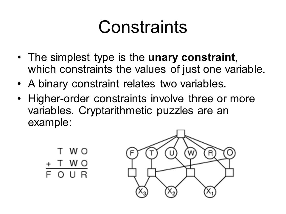 Constraints The simplest type is the unary constraint, which constraints the values of just one variable. A binary constraint relates two variables. H