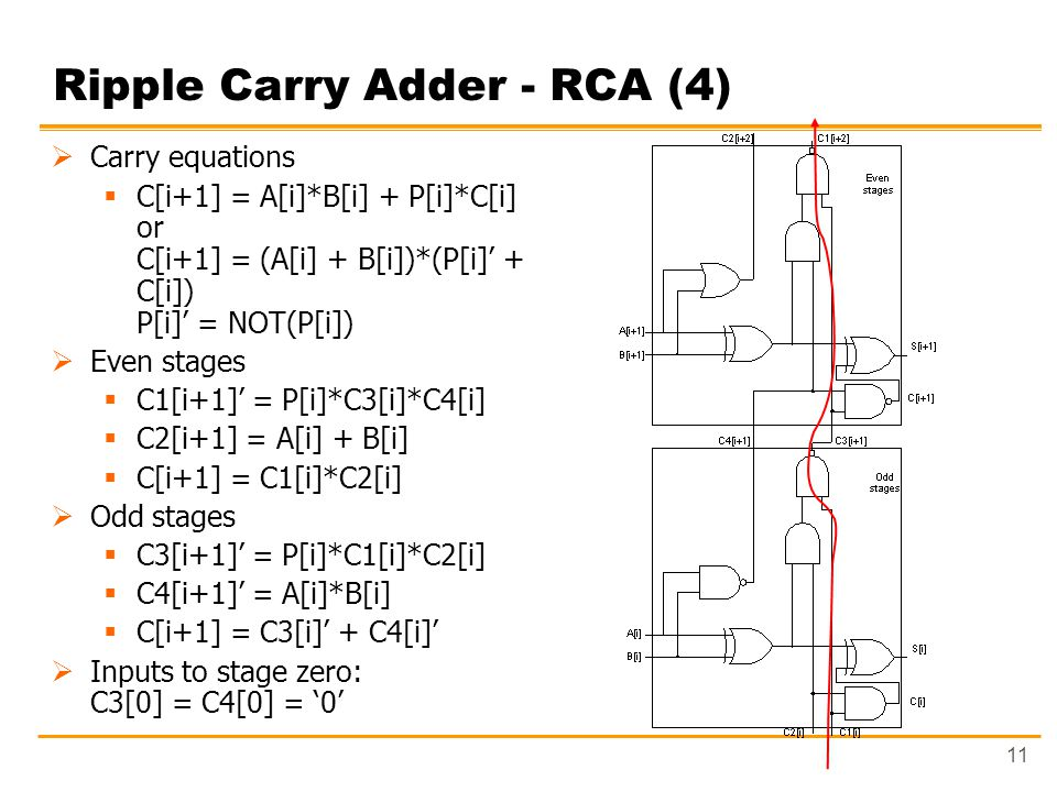 11 Ripple Carry Adder - RCA (4)  Carry equations  C[i+1] = A[i]*B[i] + P[i]*C[i] or C[i+1] = (A[i] + B[i])*(P[i]' + C[i]) P[i]' = NOT(P[i])  Even stages  C1[i+1]' = P[i]*C3[i]*C4[i]  C2[i+1] = A[i] + B[i]  C[i+1] = C1[i]*C2[i]  Odd stages  C3[i+1]' = P[i]*C1[i]*C2[i]  C4[i+1]' = A[i]*B[i]  C[i+1] = C3[i]' + C4[i]'  Inputs to stage zero: C3[0] = C4[0] = '0'