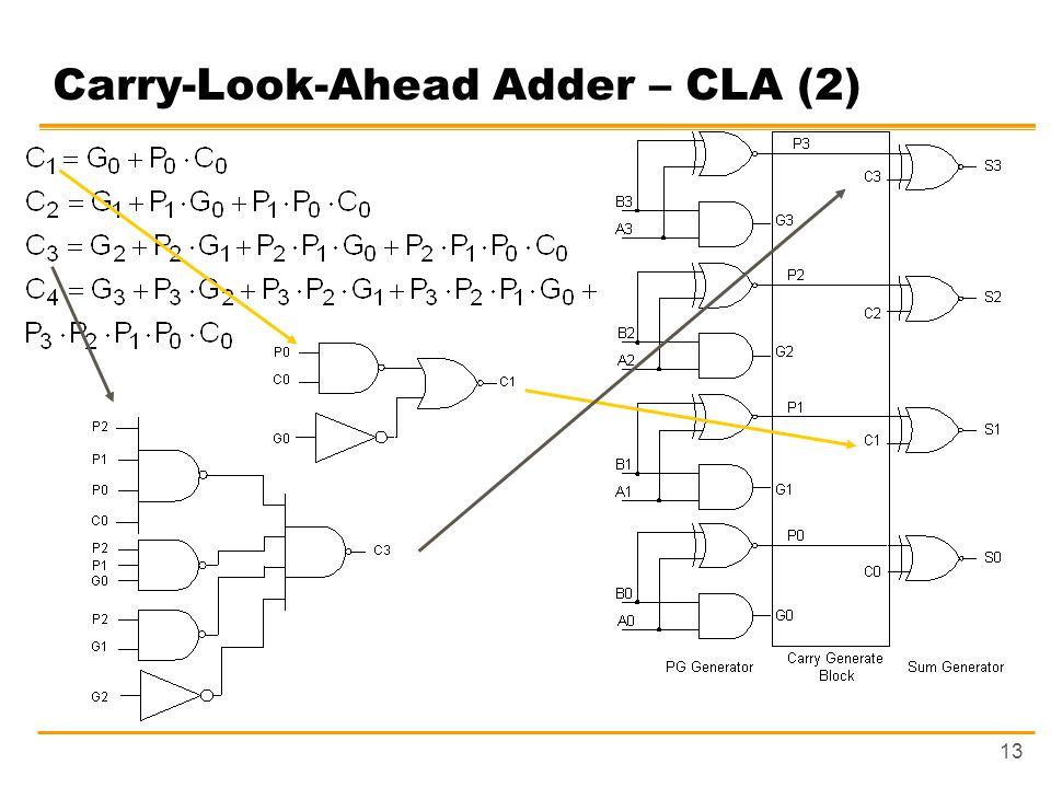 13 Carry-Look-Ahead Adder – CLA (2)