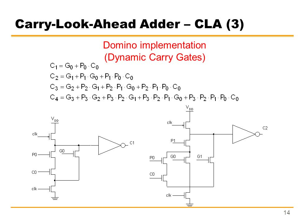 14 Carry-Look-Ahead Adder – CLA (3) Domino implementation (Dynamic Carry Gates)