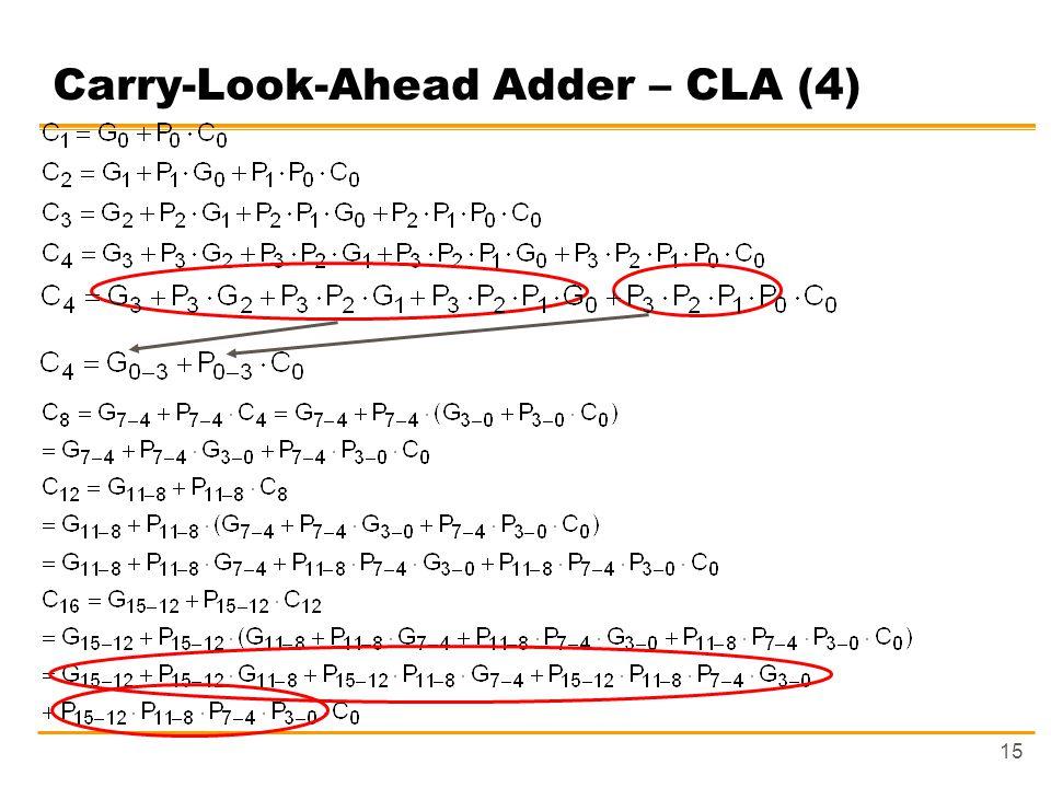 15 Carry-Look-Ahead Adder – CLA (4)