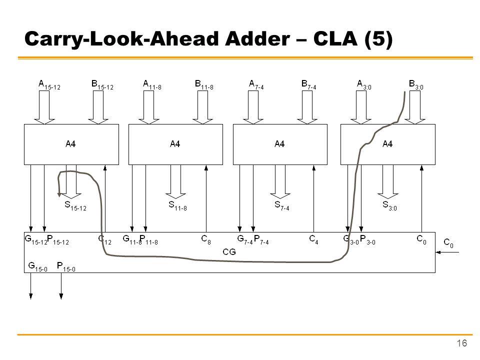16 Carry-Look-Ahead Adder – CLA (5)