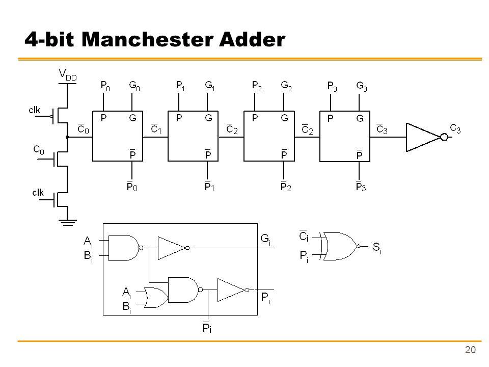 20 4-bit Manchester Adder