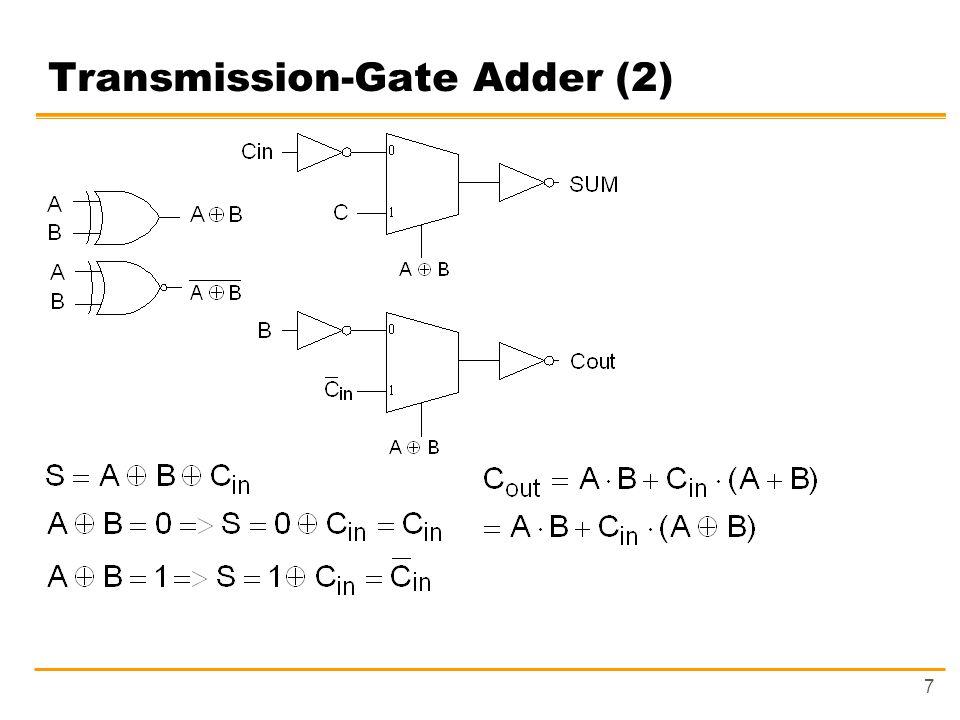 7 Transmission-Gate Adder (2)