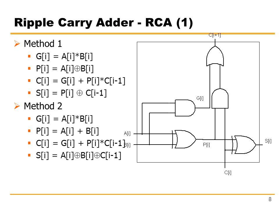 8 Ripple Carry Adder - RCA (1)  Method 1  G[i] = A[i]*B[i]  P[i] = A[i]  B[i]  C[i] = G[i] + P[i]*C[i-1]  S[i] = P[i]  C[i-1]  Method 2  G[i] = A[i]*B[i]  P[i] = A[i] + B[i]  C[i] = G[i] + P[i]*C[i-1]  S[i] = A[i]  B[i]  C[i-1]