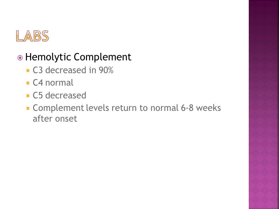  Hemolytic Complement  C3 decreased in 90%  C4 normal  C5 decreased  Complement levels return to normal 6-8 weeks after onset
