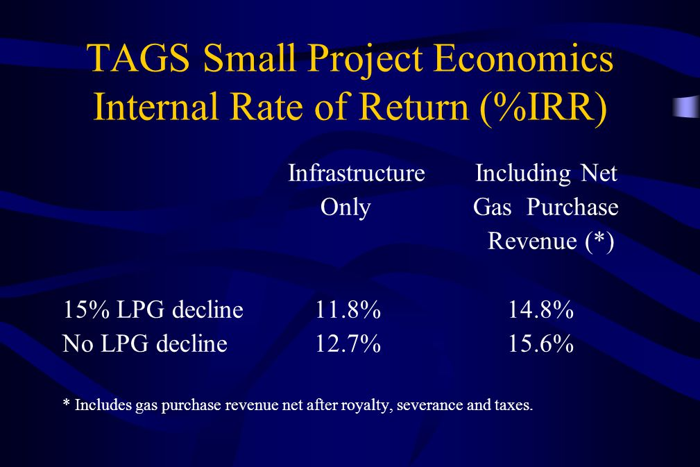 TAGS Small Project Economics Internal Rate of Return (%IRR) Infrastructure Including Net Only Gas Purchase Revenue (*) 15% LPG decline 11.8% 14.8% No