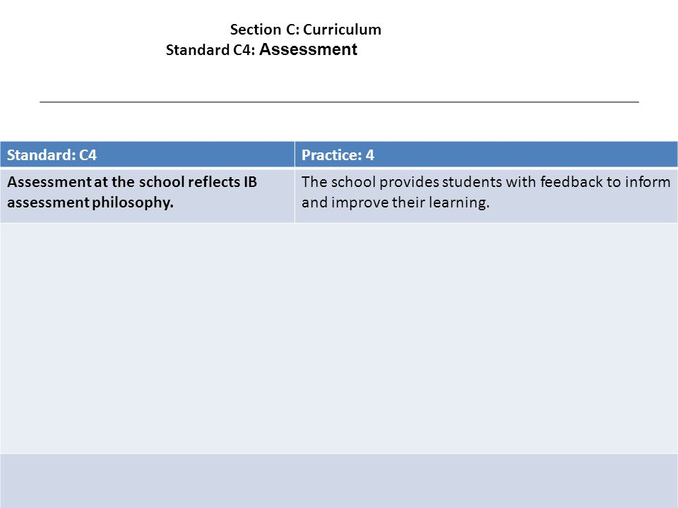 Standard: C4Practice: 4 Assessment at the school reflects IB assessment philosophy.