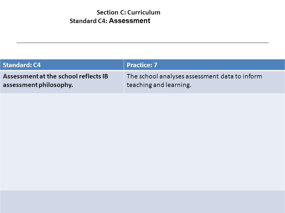 Standard: C4Practice: 7 Assessment at the school reflects IB assessment philosophy.