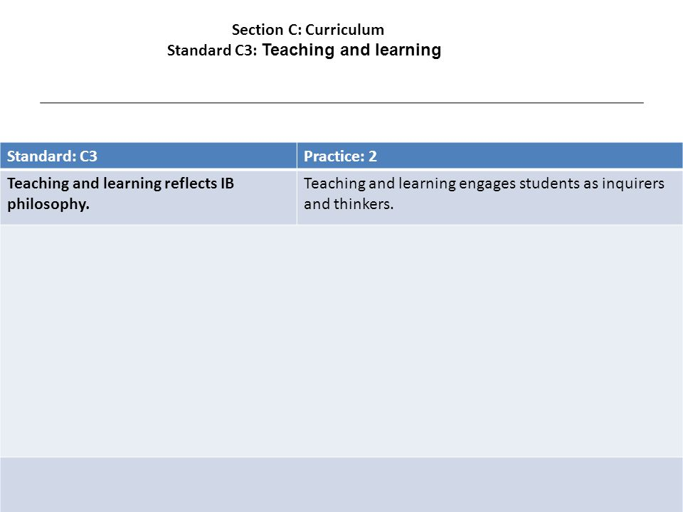Standard: C3Practice: 13 Teaching and learning reflects IB philosophy.