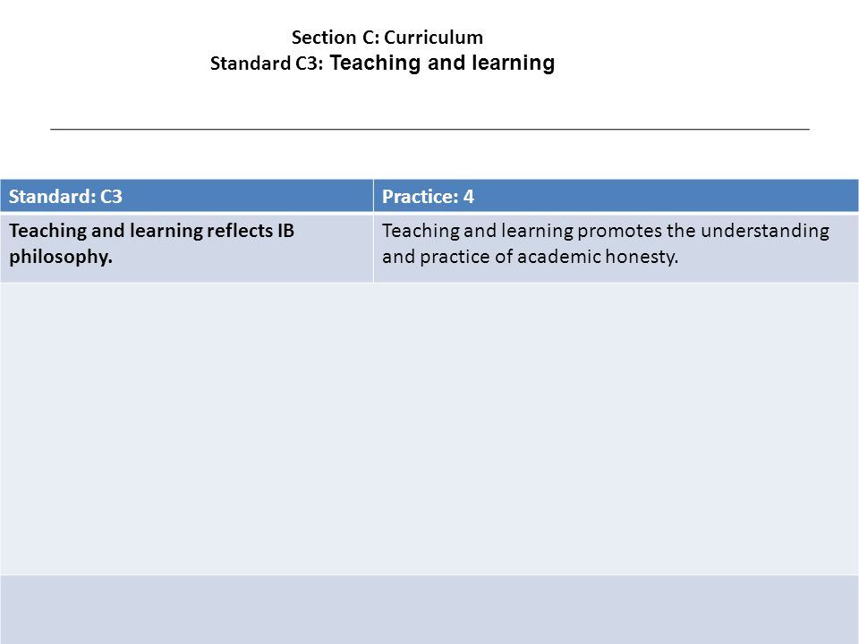 Standard: C3Practice: 5 Teaching and learning reflects IB philosophy.