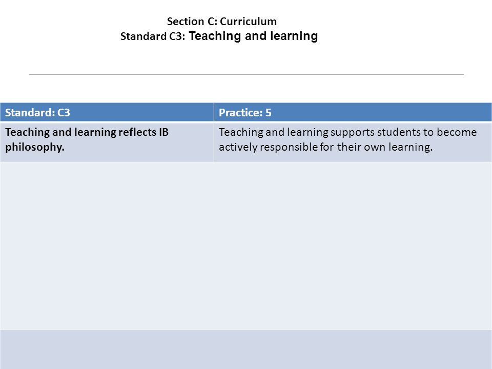 Standard: C3Practice: 16 Teaching and learning reflects IB philosophy.