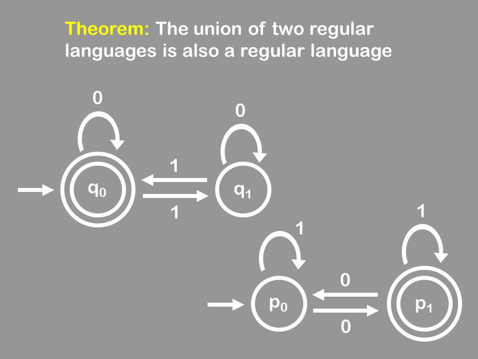 Theorem: The union of two regular languages is also a regular language q0q0 q1q1 0 0 1 1 p0p0 p1p1 1 1 0 0