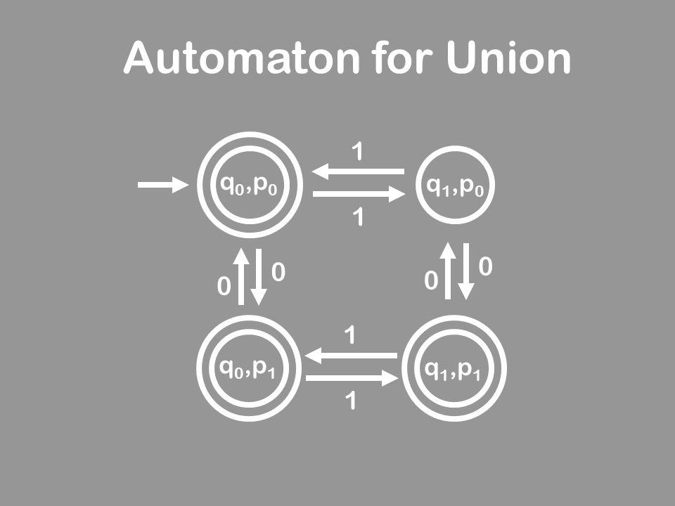 q 0,p 0 q 1,p 0 1 1 q 0,p 1 q 1,p 1 1 1 0 0 0 0 Automaton for Union