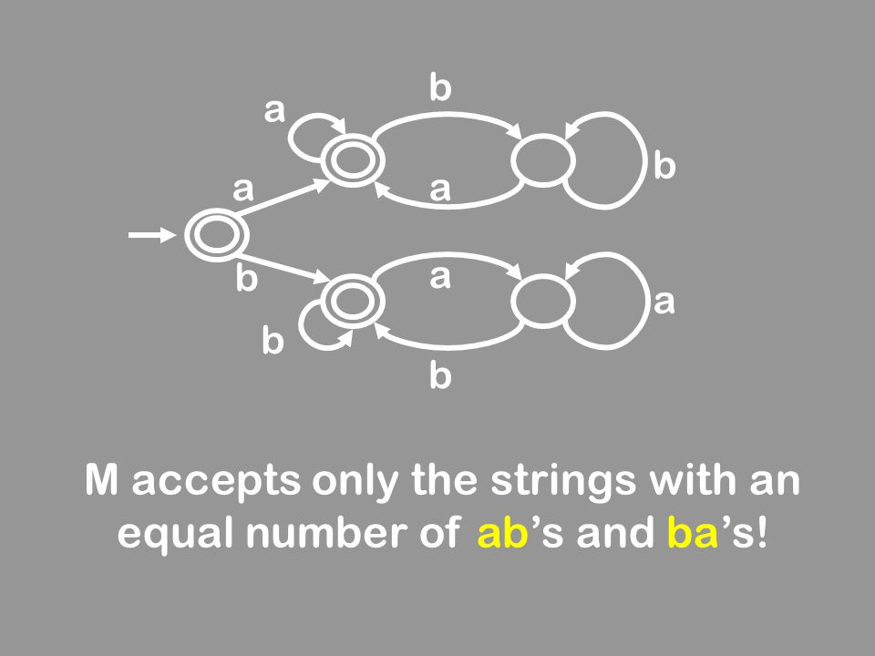 M accepts only the strings with an equal number of ab's and ba's! b b a b a a a b a b