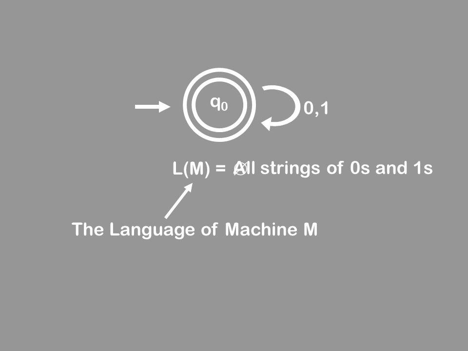 q0q0 q1q1 0 0 1 1 L(M) = { w   w has an even number of 1s}