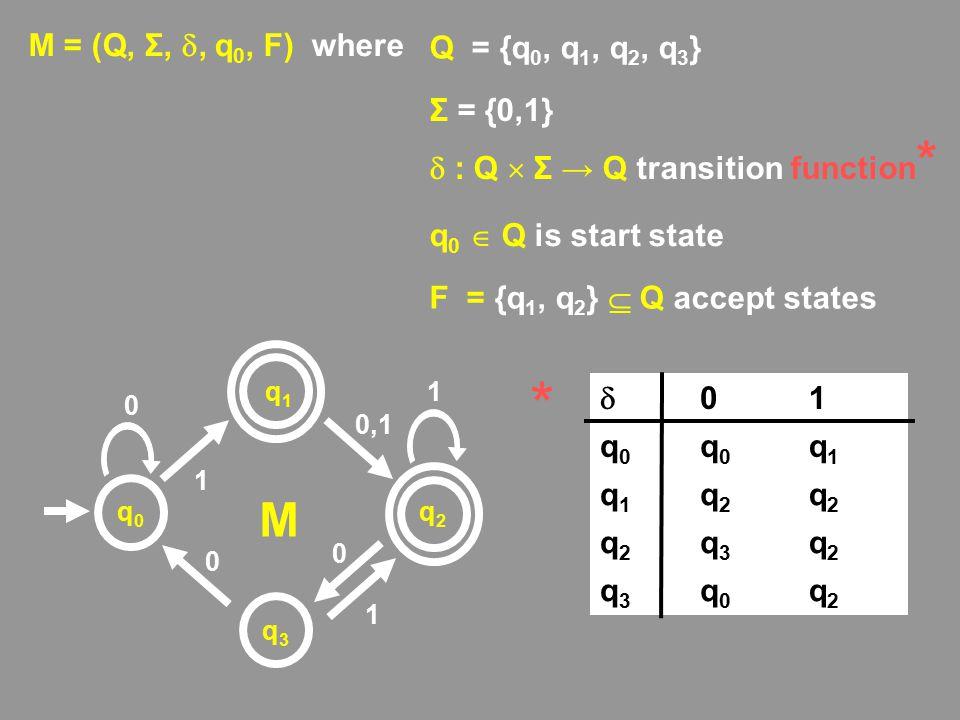 Q = {q 0, q 1, q 2, q 3 } Σ = {0,1}  : Q  Σ → Q transition function * q 0  Q is start state F = {q 1, q 2 }  Q accept states M = (Q, Σ, , q 0, F)