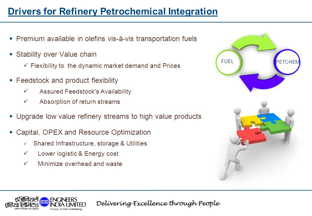 Drivers for Refinery Petrochemical Integration  Premium available in olefins vis-à-vis transportation fuels  Stability over Value chain Flexibility