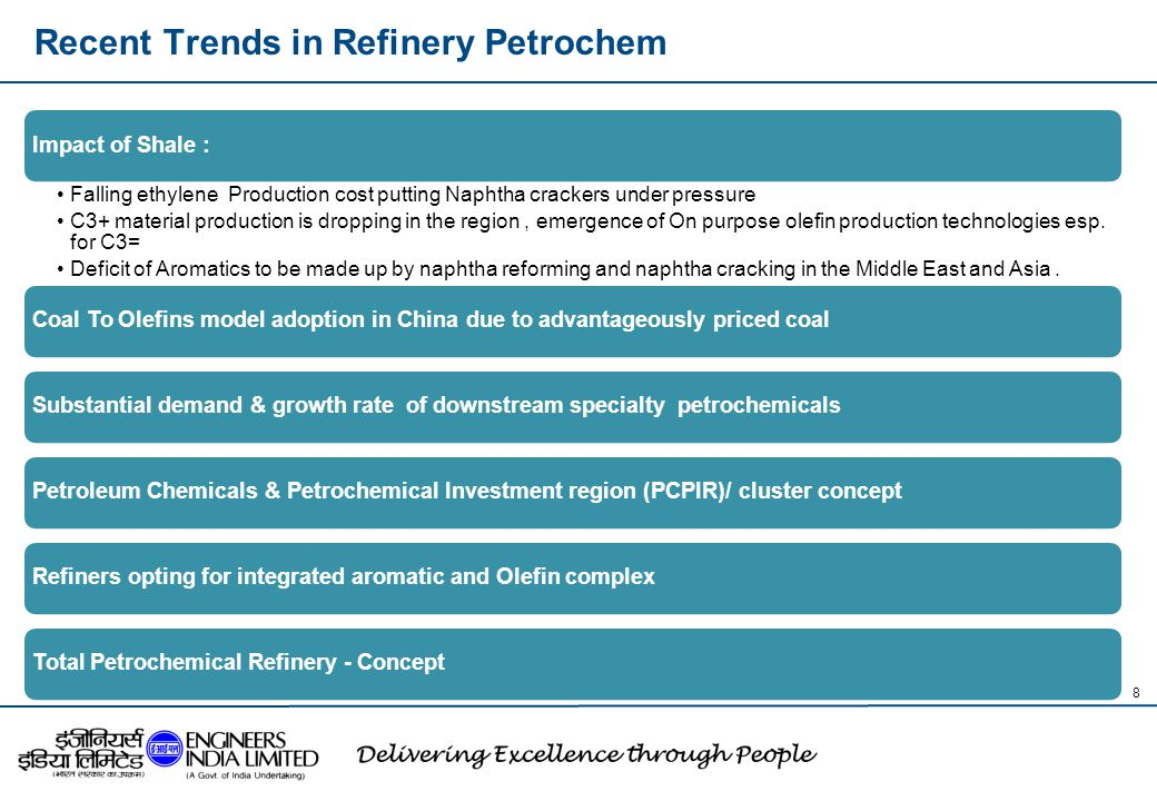 AGENDA  Engineers India Ltd: Company Profile  Challenges – Refinery / Petrochem  Drivers for Refinery Petrochemical Integration  Integration Opportunities  Case Study 9