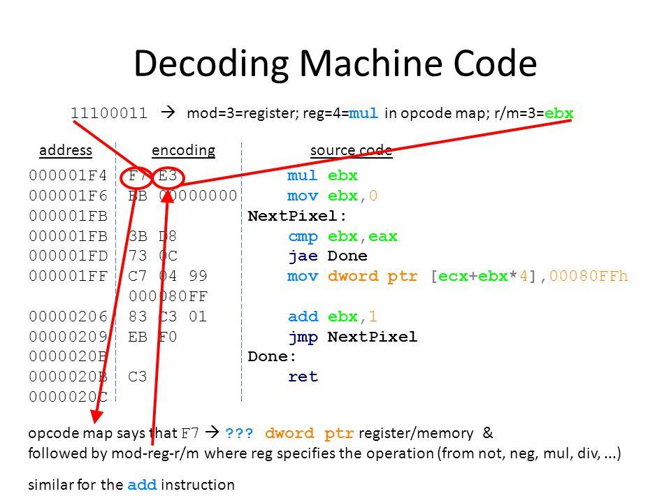 Decoding Machine Code 000001F4 F7 E3 mul ebx 000001F6 BB 00000000 mov ebx,0 000001FB NextPixel: 000001FB 3B D8 cmp ebx,eax 000001FD 73 0C jae Done 000