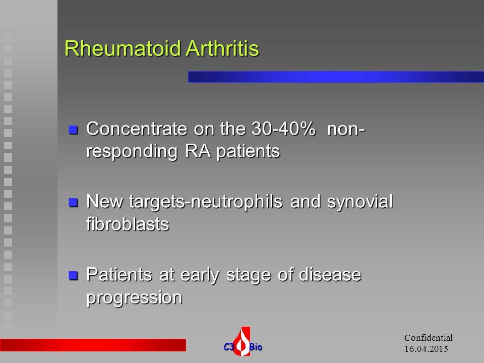 C3 Bio Confidential 16.04.2015 Rheumatoid Arthritis: LGR1407 induces neutrophil apoptosis