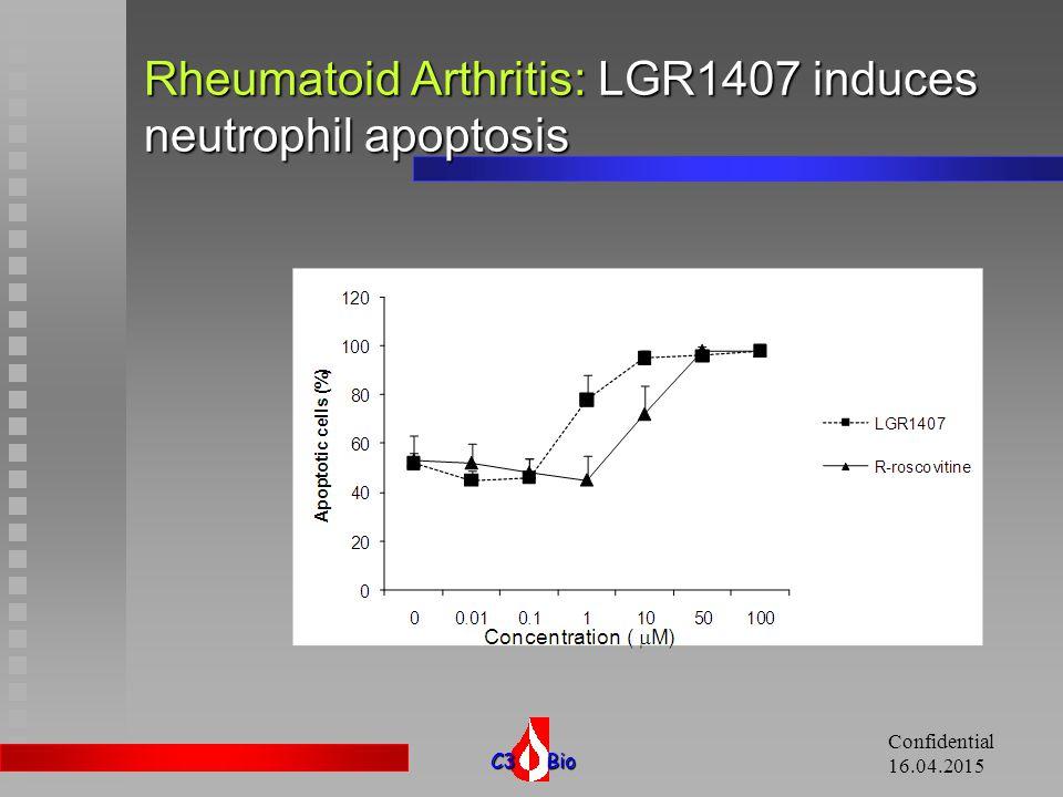 C3 Bio Confidential 16.04.2015 Rheumatoid Arthritis: LGR1407 inhibits TNF-induced secretion of IL-8 in neutrophils Rheumatoid Arthritis: LGR1407 inhibits TNF-induced secretion of IL-8 in neutrophils