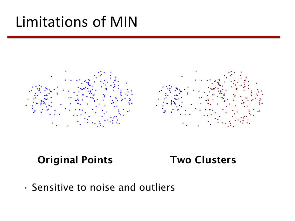 Limitations of MIN Original Points Two Clusters Sensitive to noise and outliers