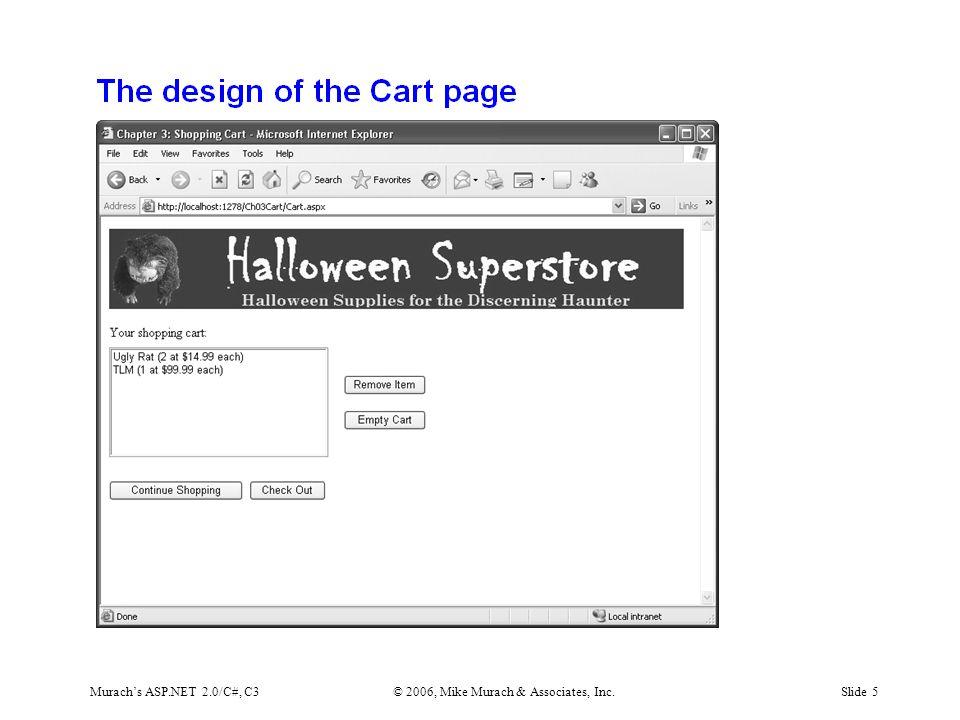 Murach's ASP.NET 2.0/C#, C3© 2006, Mike Murach & Associates, Inc.Slide 5