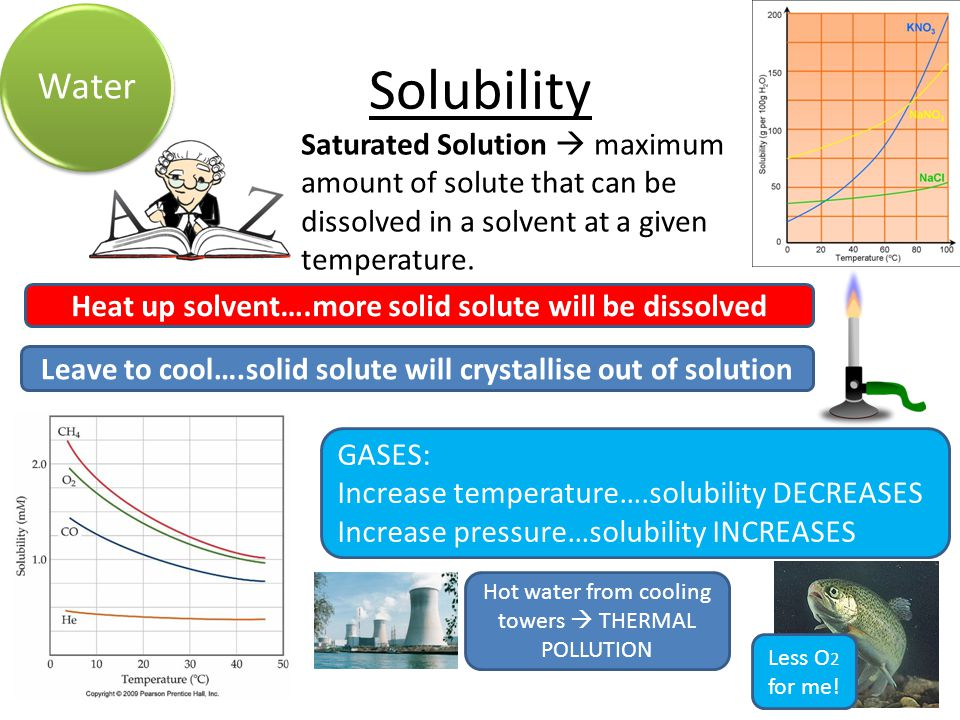 Solubility Water Saturated Solution  maximum amount of solute that can be dissolved in a solvent at a given temperature.