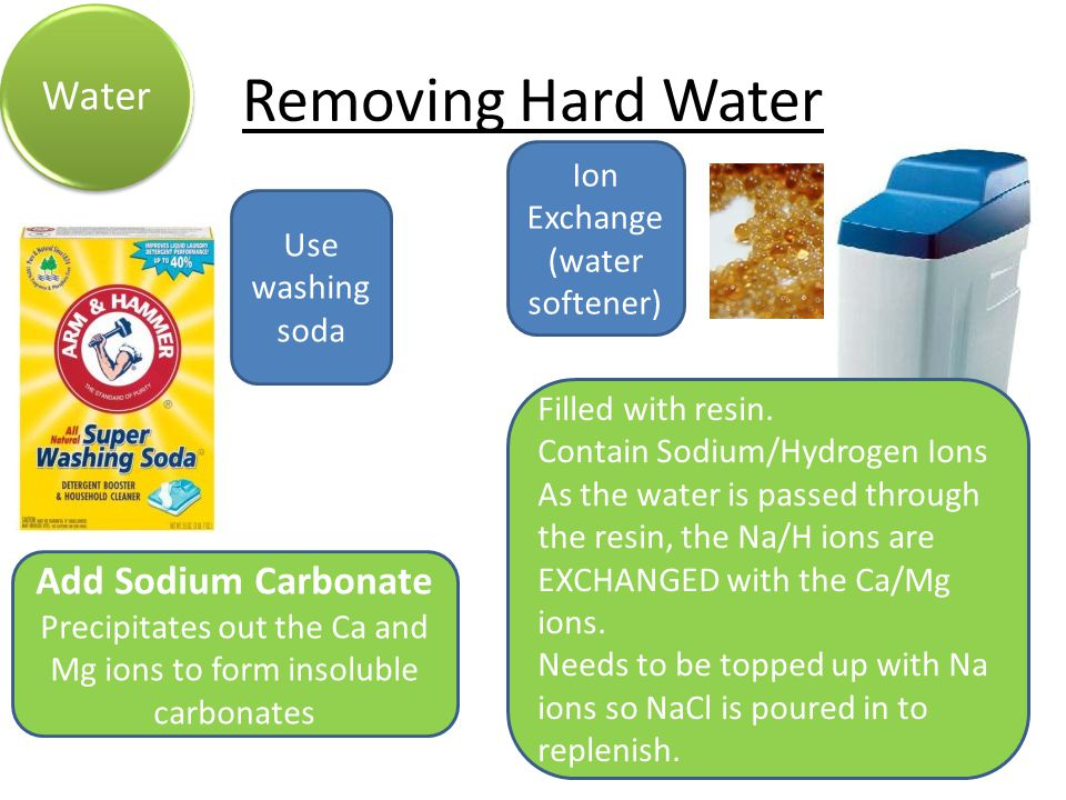Removing Hard Water Water Add Sodium Carbonate Precipitates out the Ca and Mg ions to form insoluble carbonates Use washing soda Ion Exchange (water softener) Filled with resin.