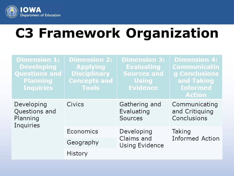 Digging In Go to www.socialstudies.org/c3 to view document.www.socialstudies.org/c3