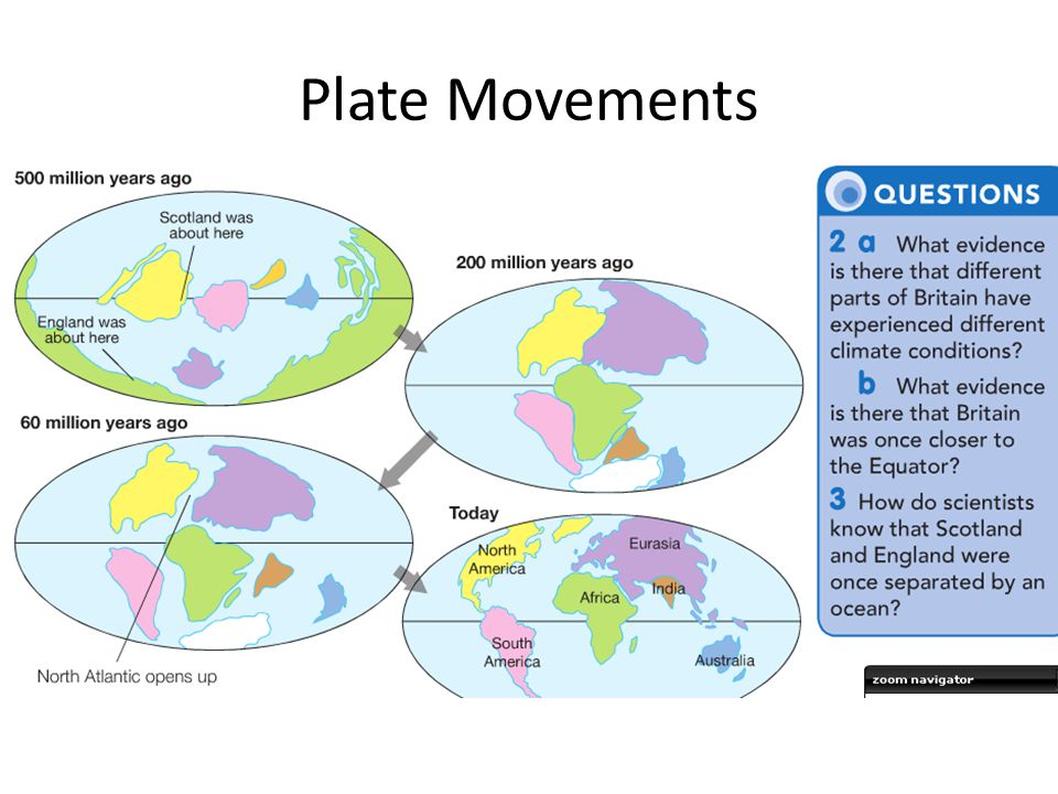 Plate Movements