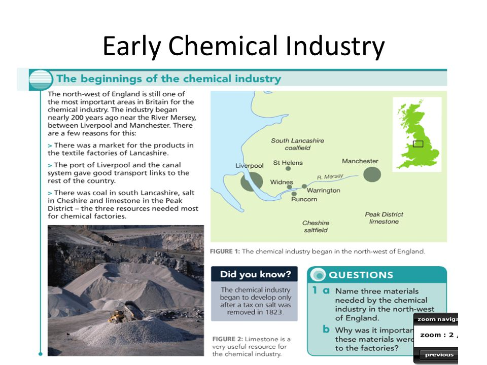 Early Chemical Industry