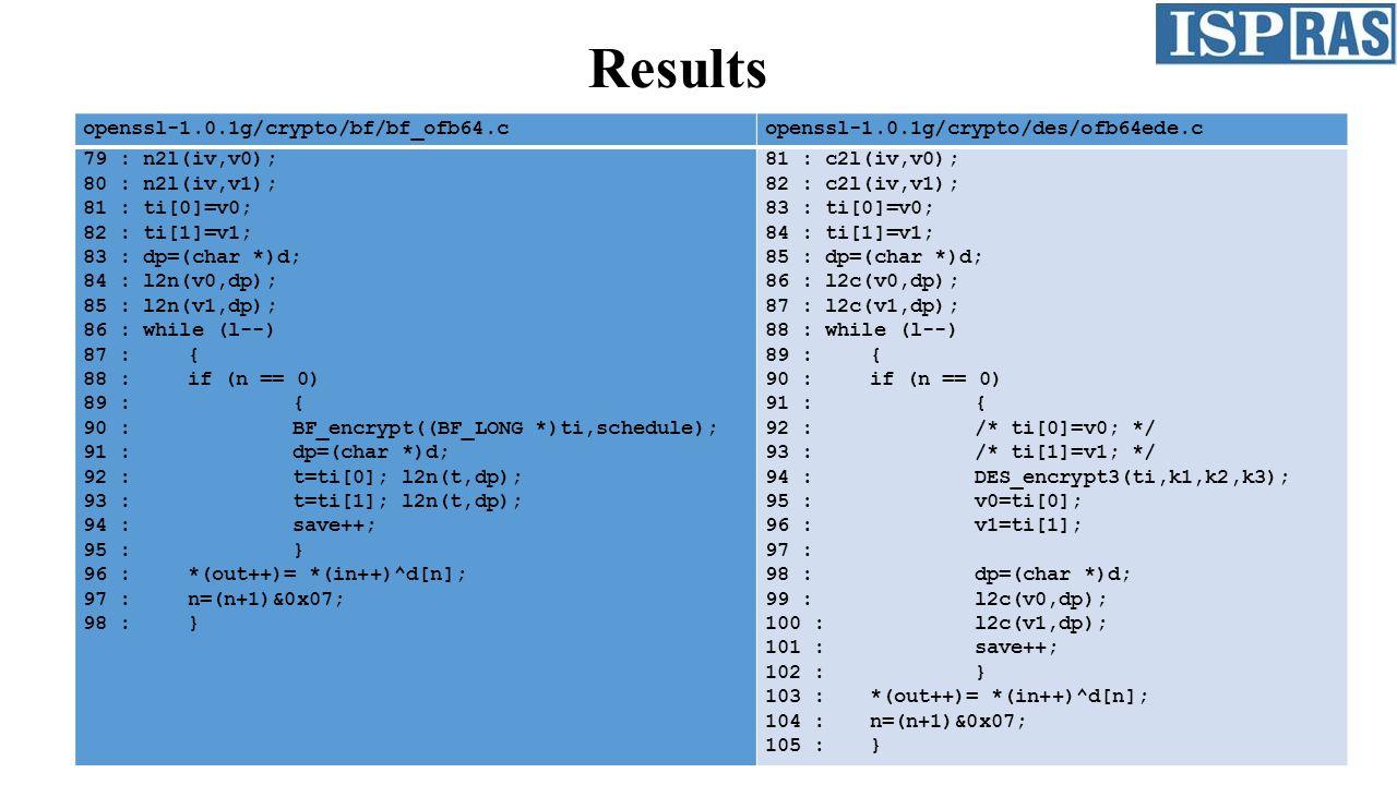 openssl-1.0.1g/crypto/bf/bf_ofb64.copenssl-1.0.1g/crypto/des/ofb64ede.c 79 : n2l(iv,v0); 80 : n2l(iv,v1); 81 : ti[0]=v0; 82 : ti[1]=v1; 83 : dp=(char *)d; 84 : l2n(v0,dp); 85 : l2n(v1,dp); 86 : while (l--) 87 : { 88 :if (n == 0) 89 : { 90 : BF_encrypt((BF_LONG *)ti,schedule); 91 : dp=(char *)d; 92 :t=ti[0]; l2n(t,dp); 93 :t=ti[1]; l2n(t,dp); 94 : save++; 95 : } 96 :*(out++)= *(in++)^d[n]; 97 :n=(n+1)&0x07; 98 : } 81 : c2l(iv,v0); 82 : c2l(iv,v1); 83 : ti[0]=v0; 84 : ti[1]=v1; 85 : dp=(char *)d; 86 : l2c(v0,dp); 87 : l2c(v1,dp); 88 : while (l--) 89 : { 90 : if (n == 0) 91 : { 92 : /* ti[0]=v0; */ 93 : /* ti[1]=v1; */ 94 : DES_encrypt3(ti,k1,k2,k3); 95 : v0=ti[0]; 96 : v1=ti[1]; 97 : 98 : dp=(char *)d; 99 : l2c(v0,dp); 100 :l2c(v1,dp); 101 :save++; 102 :} 103 :*(out++)= *(in++)^d[n]; 104 :n=(n+1)&0x07; 105 :} Results