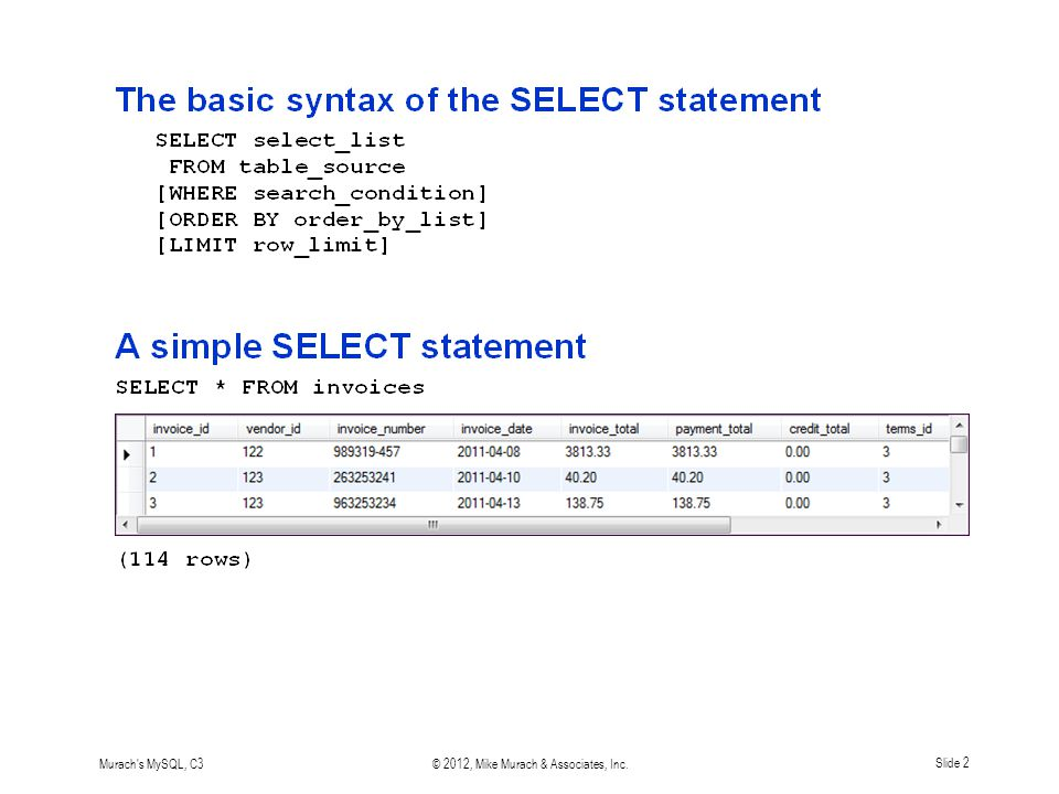 Murach s MySQL, C3© 2012, Mike Murach & Associates, Inc.Slide 3 SELECT select_list FROM table_source [WHERE search_condition] [ORDER BY order_by_list] [LIMIT row_limit]