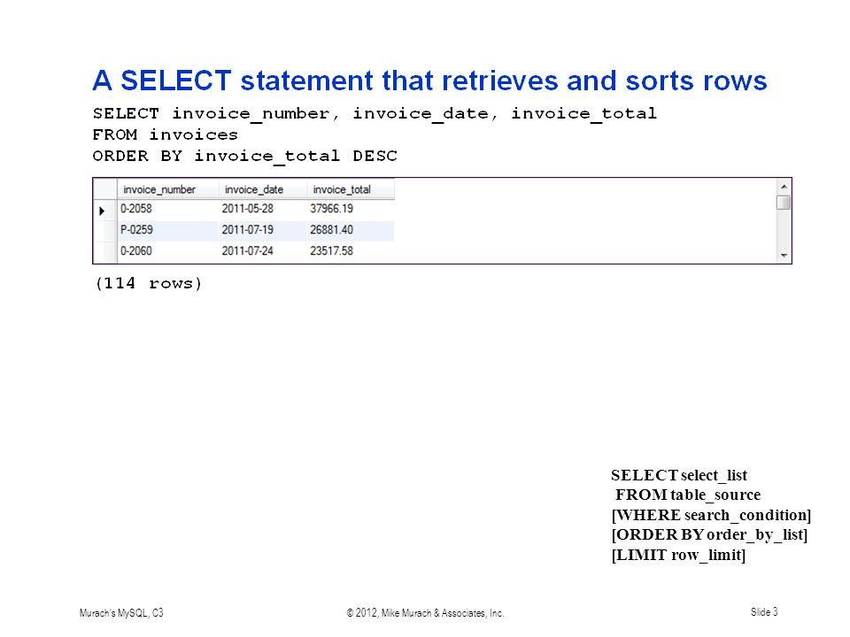 Murach s MySQL, C3© 2012, Mike Murach & Associates, Inc.Slide 14