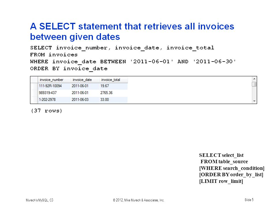 Murach s MySQL, C3© 2012, Mike Murach & Associates, Inc.Slide 6 SELECT select_list FROM table_source [WHERE search_condition] [ORDER BY order_by_list] [LIMIT row_limit]