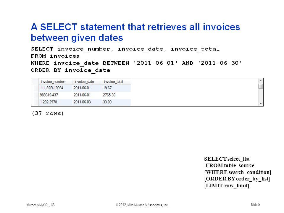 Murach s MySQL, C3© 2012, Mike Murach & Associates, Inc.Slide 16