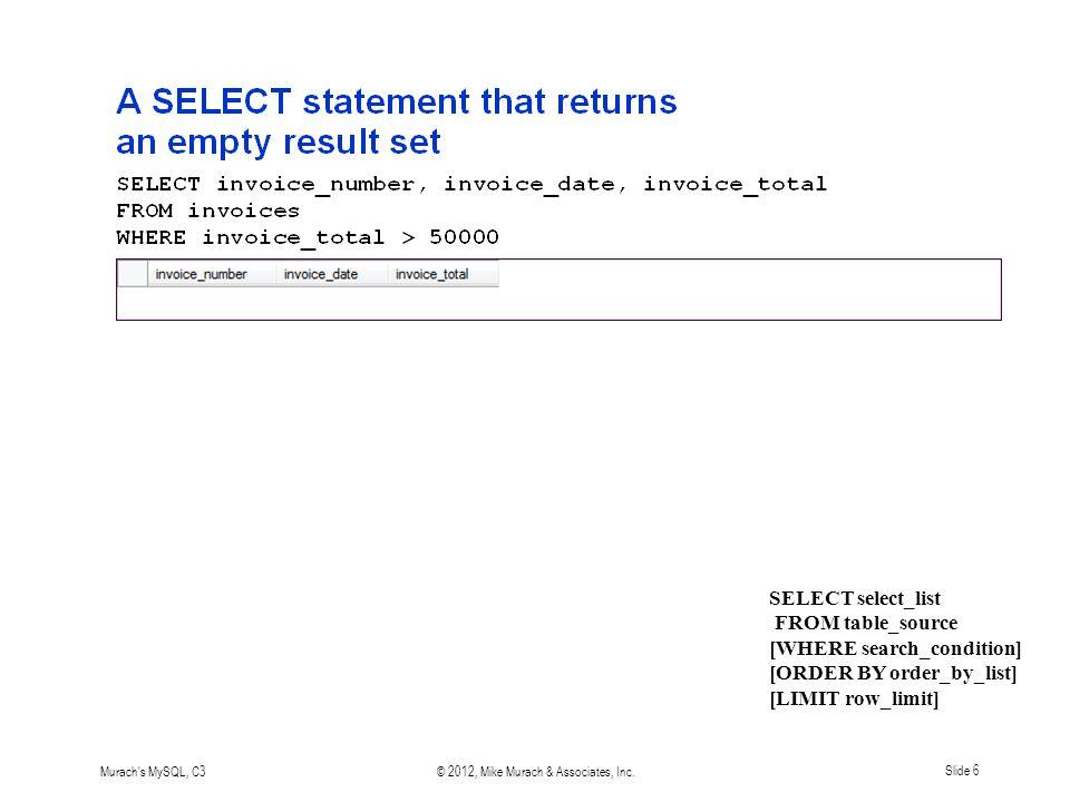 Murach s MySQL, C3© 2012, Mike Murach & Associates, Inc.Slide 17