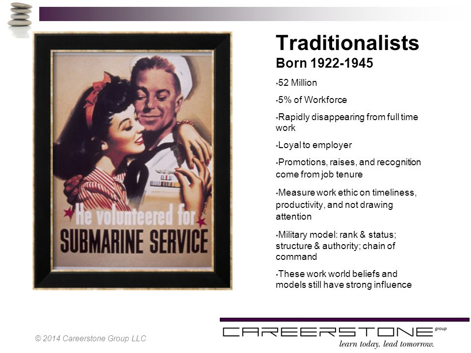Traditionalists Born 1922-1945 52 Million 5% of Workforce Rapidly disappearing from full time work Loyal to employer Promotions, raises, and recognition come from job tenure Measure work ethic on timeliness, productivity, and not drawing attention Military model: rank & status; structure & authority; chain of command These work world beliefs and models still have strong influence © 2014 Careerstone Group LLC