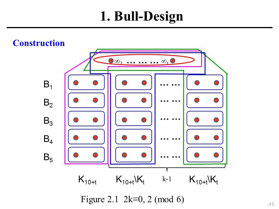 -17- Figure 2.1 2k≡0, 2 (mod 6) 1. Bull-Design Construction K 10+t K 10+t \K t ∞ 1 … … … ∞ t … K 10+t \K t k-1 … B1B1 B2B2 B3B3 B4B4 B5B5