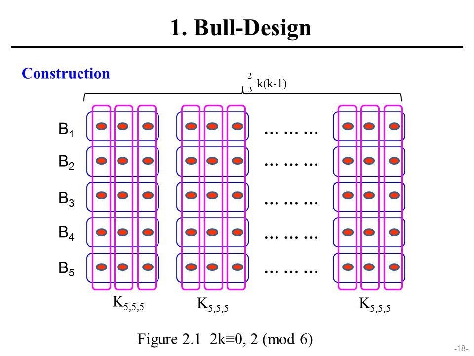 -18- 1. Bull-Design Construction K 5,5,5 … … … k(k-1) B1B1 B2B2 B3B3 B4B4 B5B5 Figure 2.1 2k≡0, 2 (mod 6)