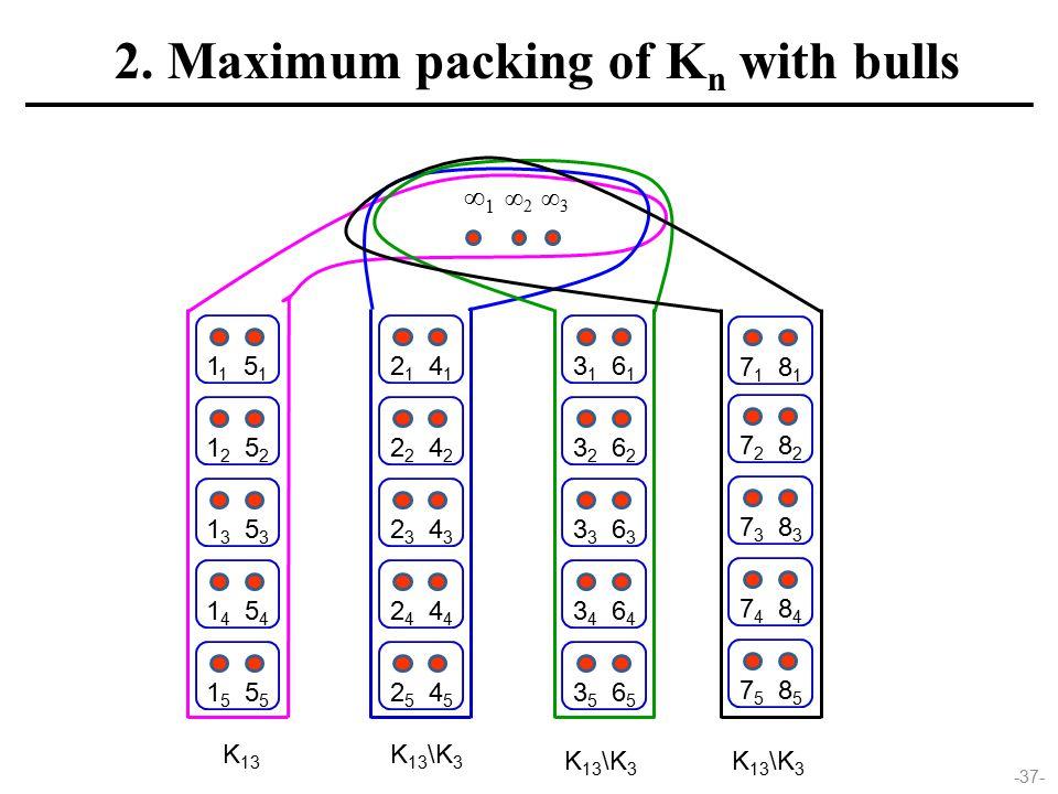 -37- 2. Maximum packing of K n with bulls K 13 1 1 5 1 1 2 5 2 1 3 5 3 1 4 5 4 1 5 5 5 2 1 4 1 2 2 4 2 2 3 4 3 2 4 4 4 2 5 4 5 3 1 6 1 3 2 6 2 3 3 6 3