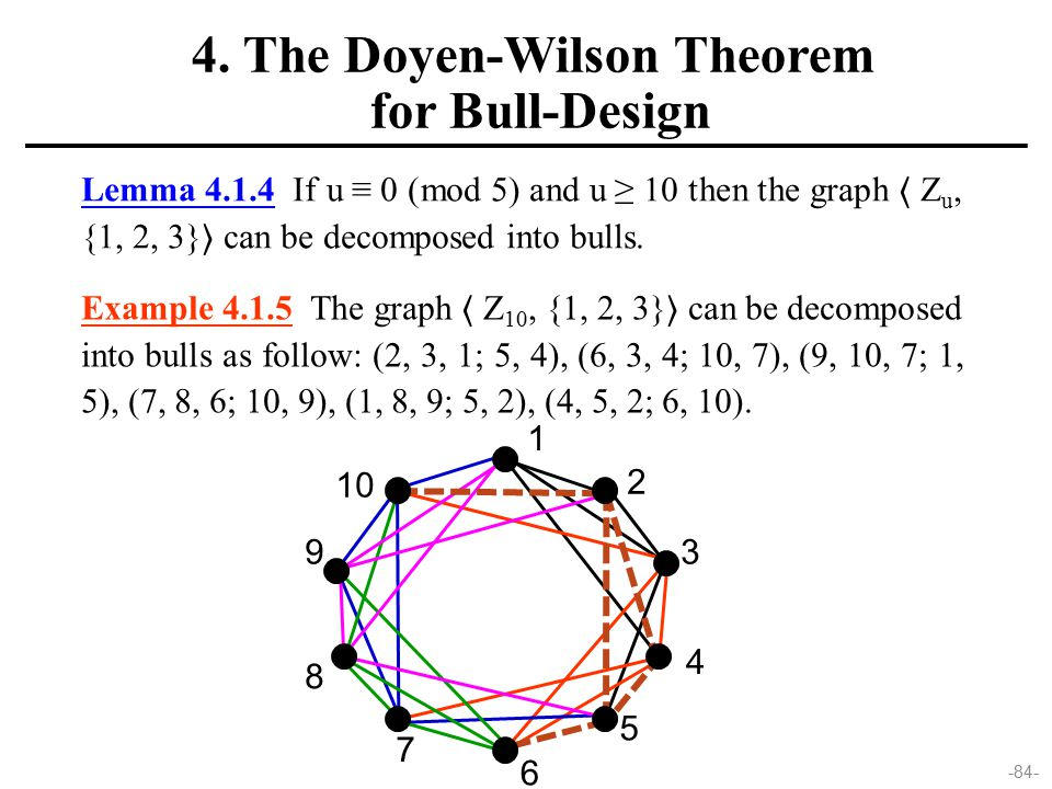 -84- Lemma 4.1.4 If u ≡ 0 (mod 5) and u ≥ 10 then the graph  Z u, {1, 2, 3}  can be decomposed into bulls.