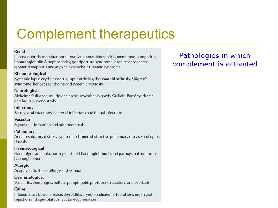 Complement therapeutics Pathologies in which complement is activated