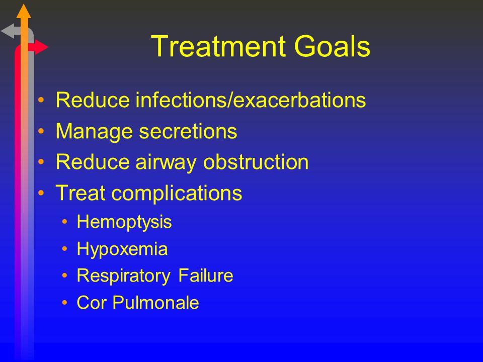 Treatment Goals Reduce infections/exacerbations Manage secretions Reduce airway obstruction Treat complications Hemoptysis Hypoxemia Respiratory Failu